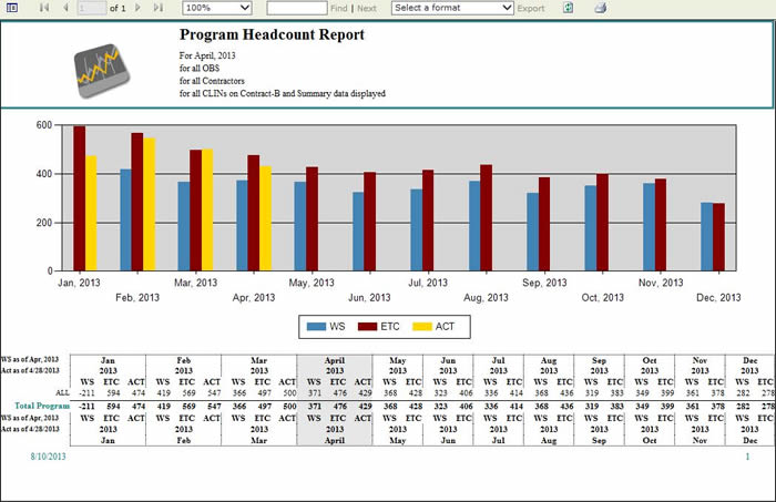 ProboData Group » Head Count Planning